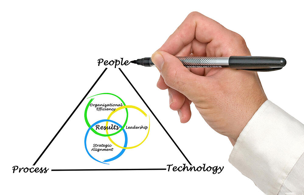 Financial Processes and Technology for Revenue Cycle Transformation